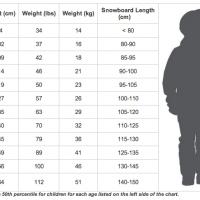 evo-kids-juniors-size-chart-snowboarding