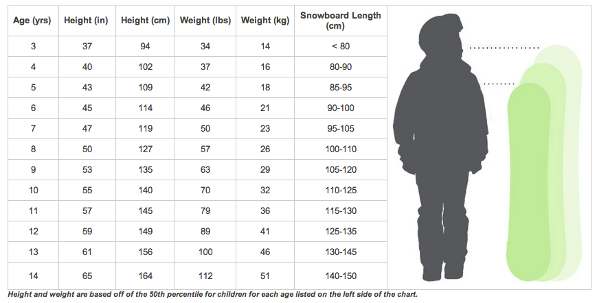 Snowboard Size to Height Chart Size-chart-snowboarding