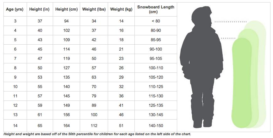 pour de enfants snowboard Planches Planches OXZPukiT